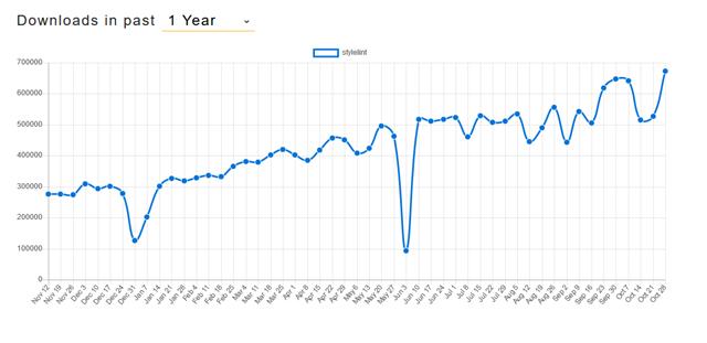 SPBlog | SharePoint, Office 365, Azure and everything around